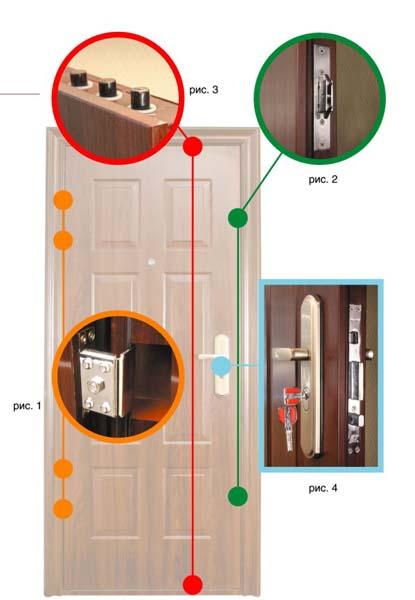 правильная установка фрамуги входной двери в панельном доме